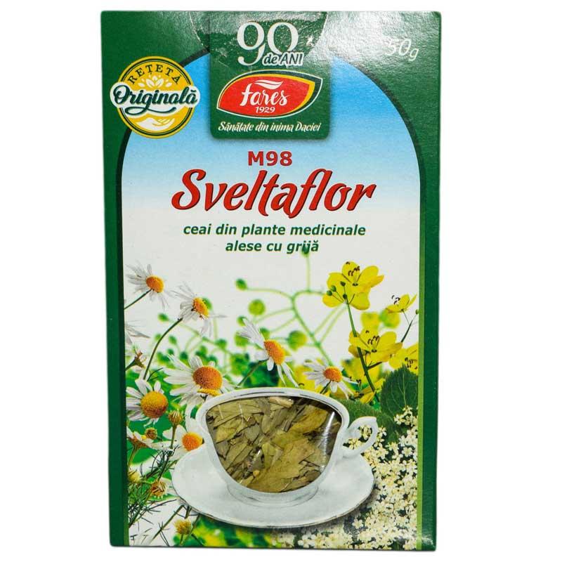 Totul despre ceai: Totul despre ceaiul de slabit Swan