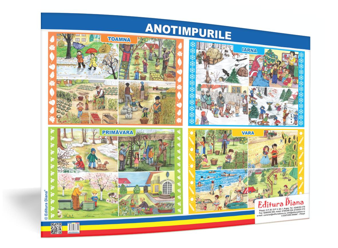 Anotimpurile - planșă 50x70 - Proiecte Tematice imagine edituradiana.ro