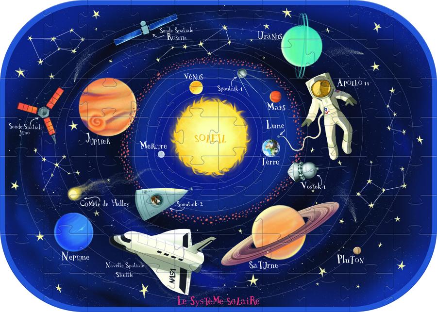 Puzzle 3D - Sistemul solar imagine edituradiana.ro