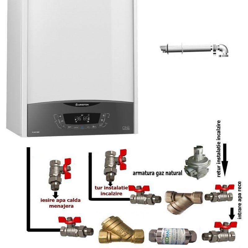 Pachet de baza centrala termica in condensare Ariston Clas One 30 EU 30 KW + pachet instalare centrala termica imagine fornello.ro
