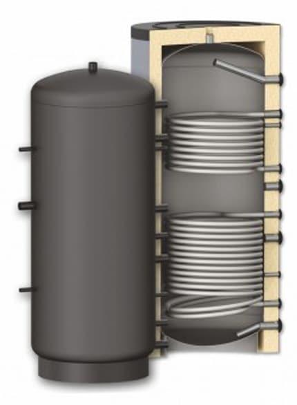 Rezervor de acumulare puffer pentru agent termic cu doua serpentine Sunsystem PR2 1500L imagine fornello.ro