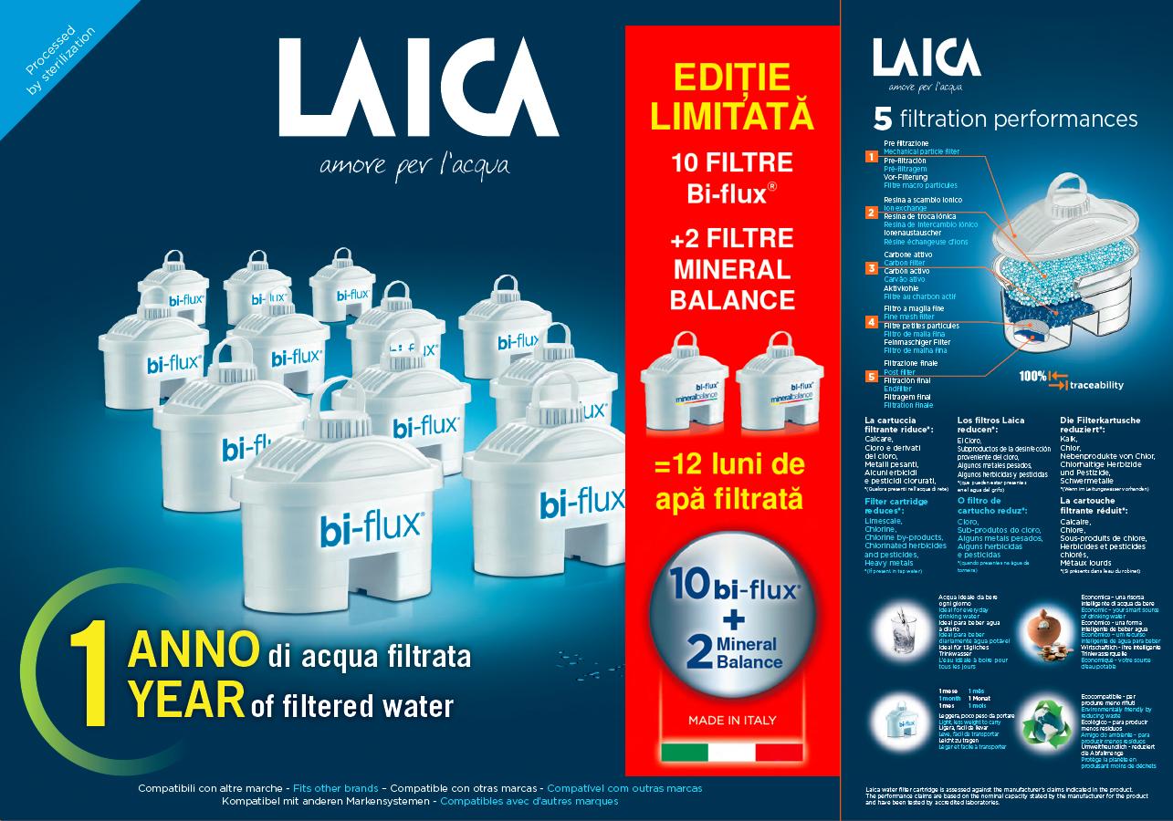 Pachet PROMO: 10 cartuse filtrante Bi-flux + 2 Mineral Balance