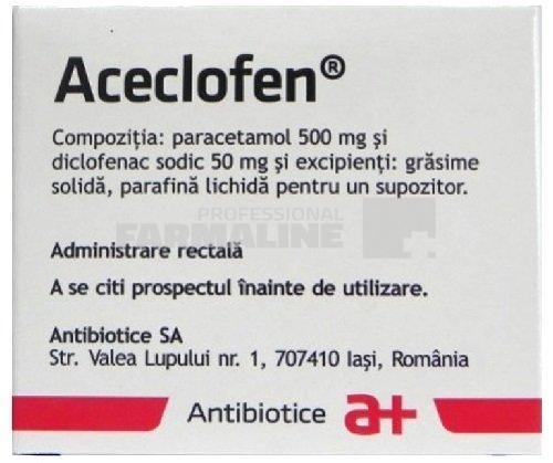 Candidoza - cauze, simptome, tratament   Bioclinica