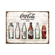 Magnet Coca-Cola Bottle Timeline