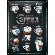 Placa 30x40 Anatomy of Coffee