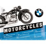 Placa metalica 30X40 BMW - Timeline