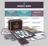 Diversity Works - Complete Kit