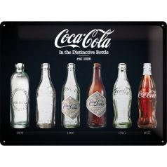 Placa metalica 30x40 Coca-Cola Bottle Timeline Black metalizat