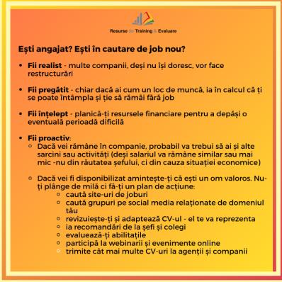 Publica anunturi Comemorari / Decese in ziarul Romania Libera