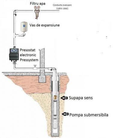 Montaj pompa submersibila cu presostat electronic reglabil Pressystem
