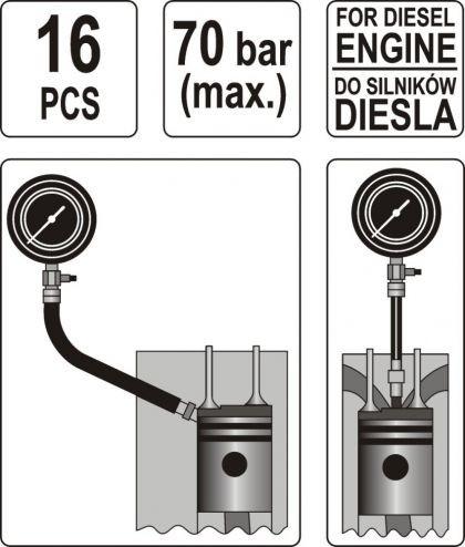 Tester compresie motor YATO