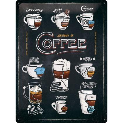Placa 30x40 Anatomy of Coffee