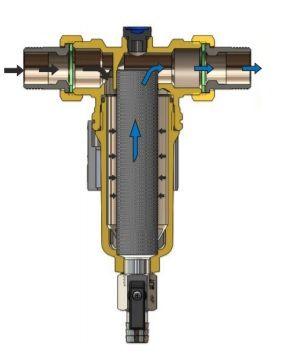 Filtru anti-magnetita linear pentru centrale termice Tiemme cu filet 1``1/4