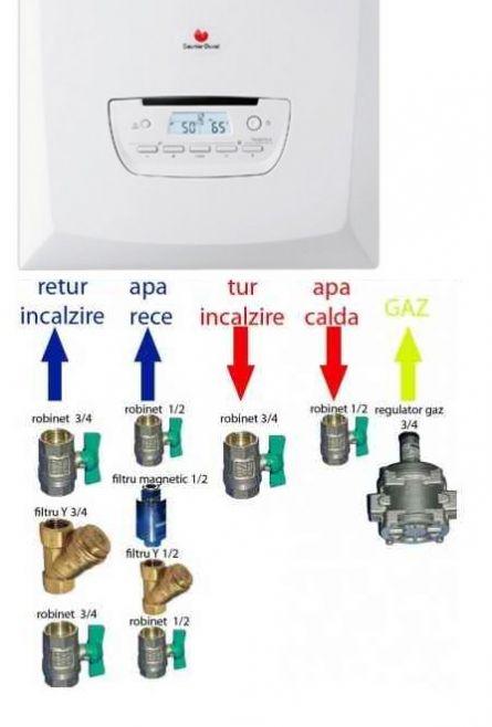Set armaturi pentru montaj centrala termica pe gaz